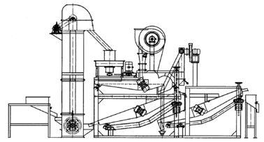 Oat shelling machine /Oat sheller